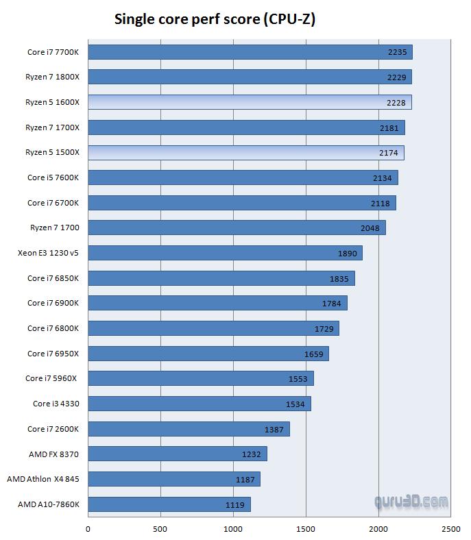 AMDの次世代APU/CPU/SoCについて翻訳しよう6スレ目 [無断転載禁止]©2ch.netYouTube動画>46本 ->画像>46枚