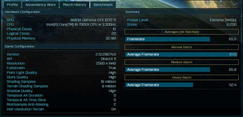 หลุดผลทดสอบ GTX 1070 Ti ความแรงเทียบเท่า GTX 1080 | ZoLKoRn CoM